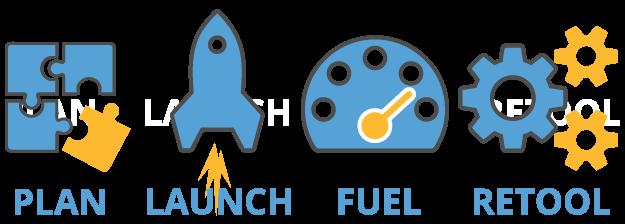 Plan Launch Fuel Retool